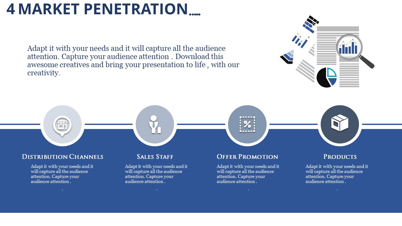 Market Plan Template PowerPoint Presentation Model