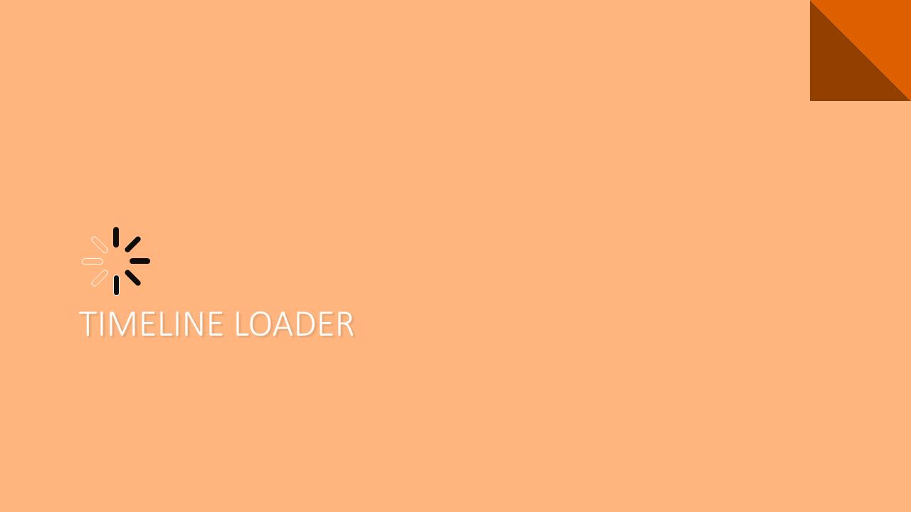 Time Loader-powerpoint Timeline