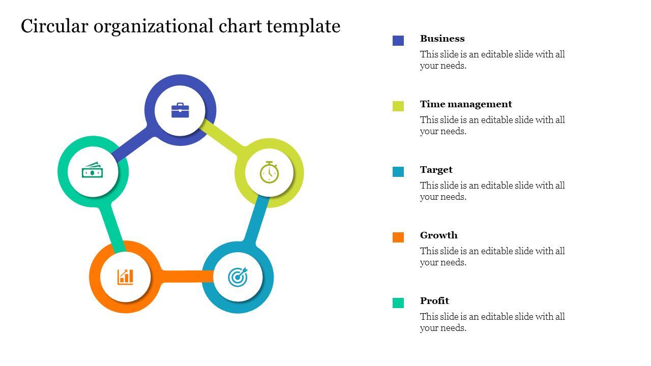 Best Circular Organizational Chart Template