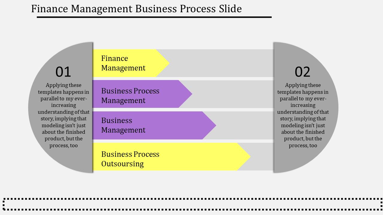 Free - Finance PowerPoint Template - Business Process Slide