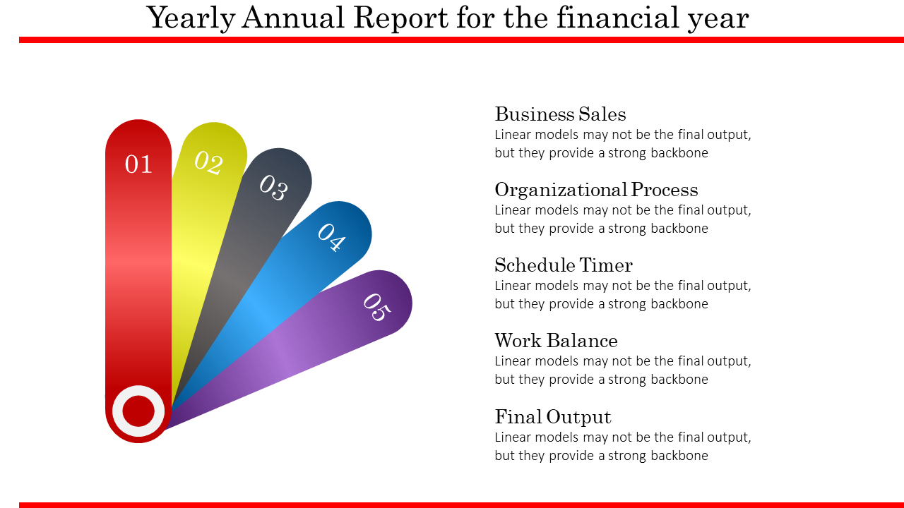 Yearly Annual Report Powerpoint