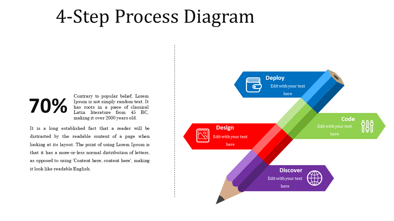 Process Powerpoint Template from www.slideegg.com