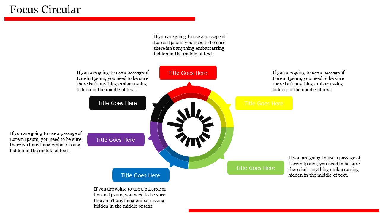 Circular Flow Chart Template - Circular Spokes