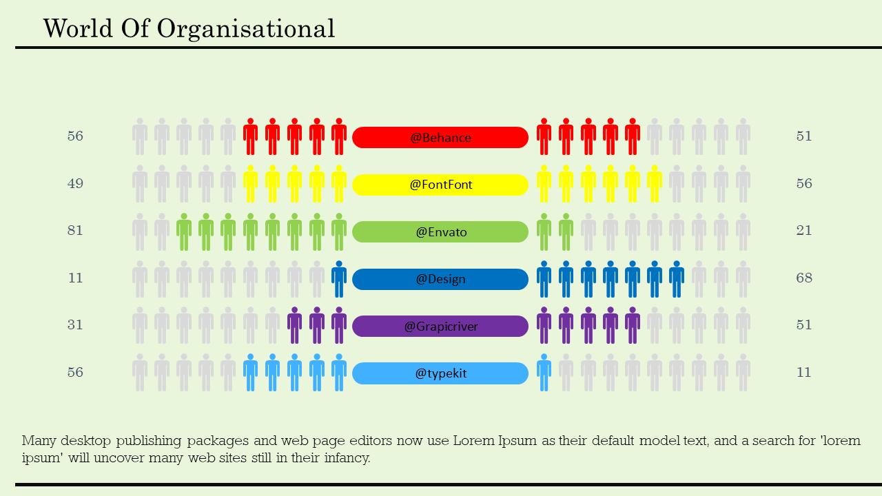 Free - Best Organization Chart