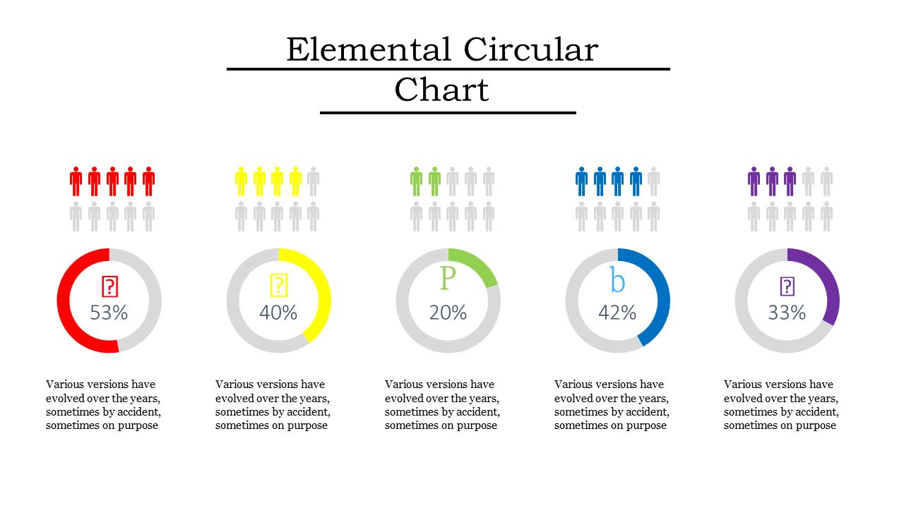 Free - Semi-circular Flow Chart Template