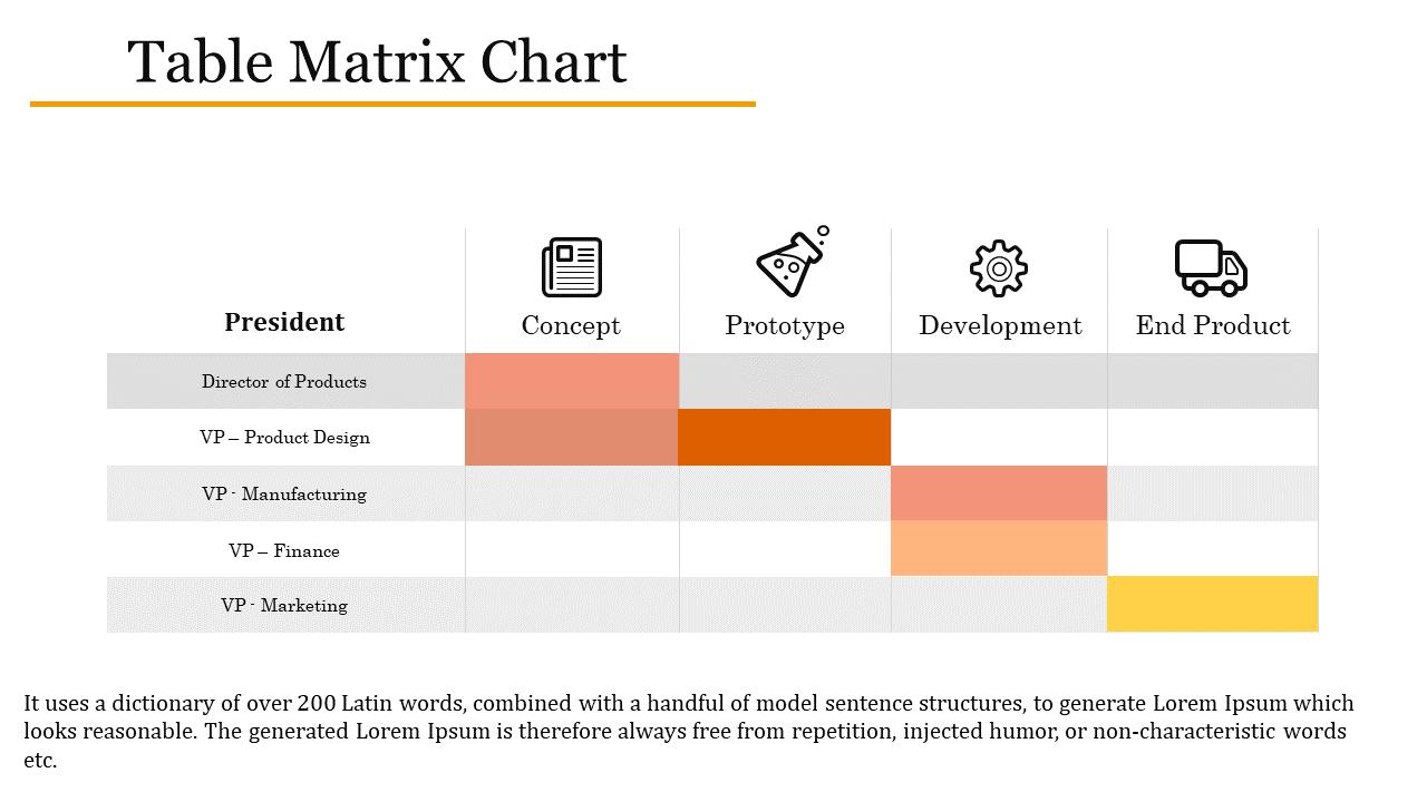 Matrix Organization Chart Template