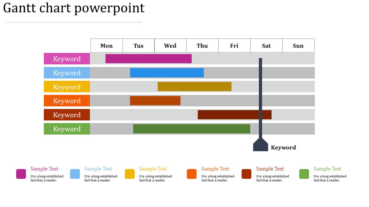 Incredible Gantt Chart Powerpoint