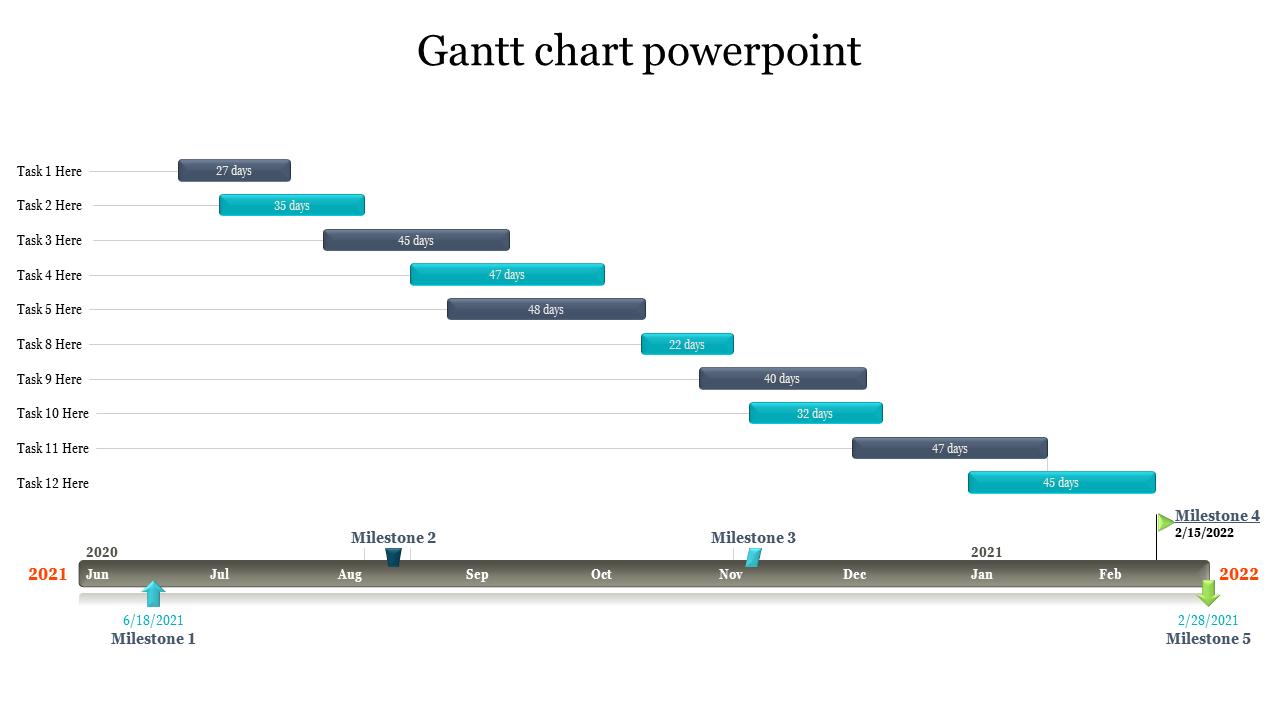 Free - Gantt Chart Powerpoint - Annual
