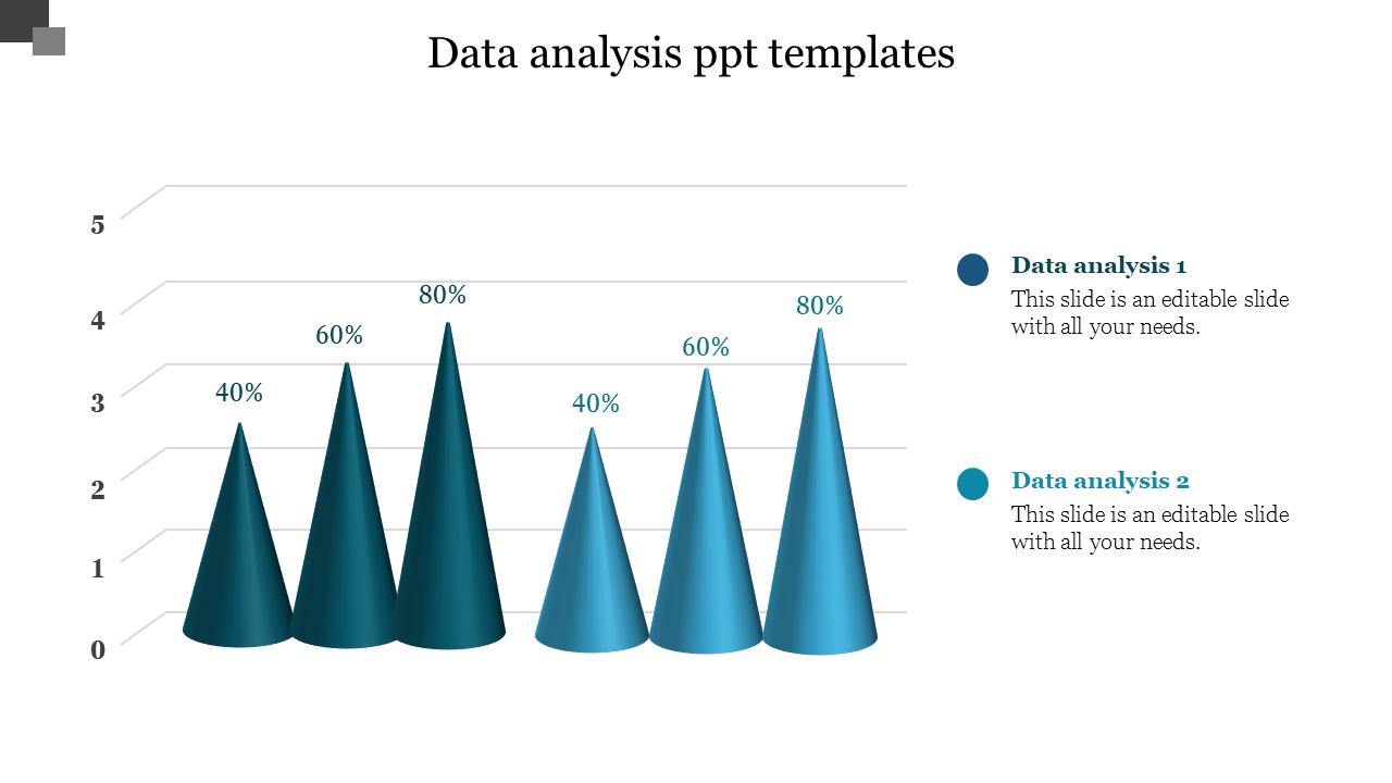 3D Data Analysis Powerpoint Templates