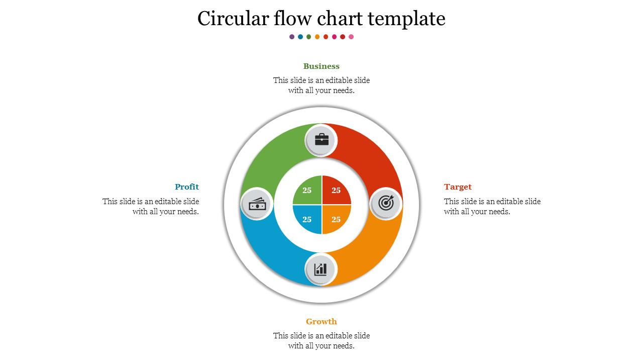 Best Circular Flow Chart Template