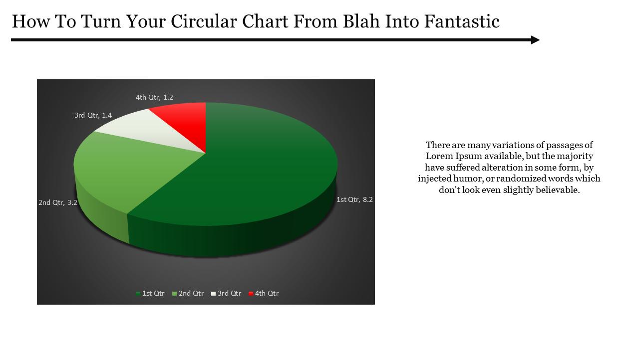 Circular Organizational Chart Template