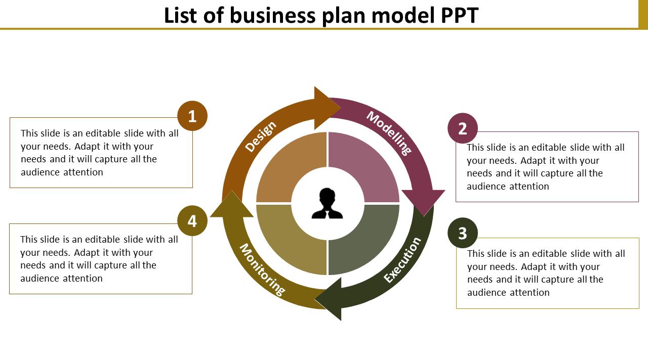 Free - Business Plan Model PPT