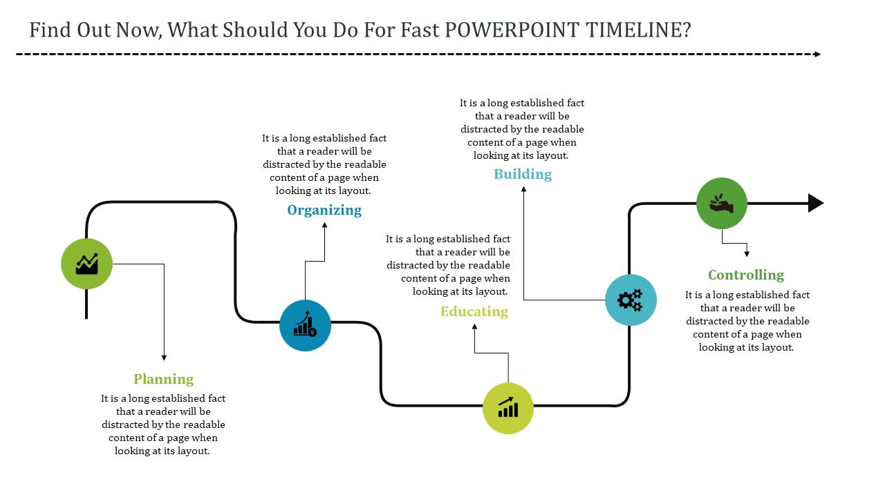 Free - Predictive Timeline Powerpoint Design