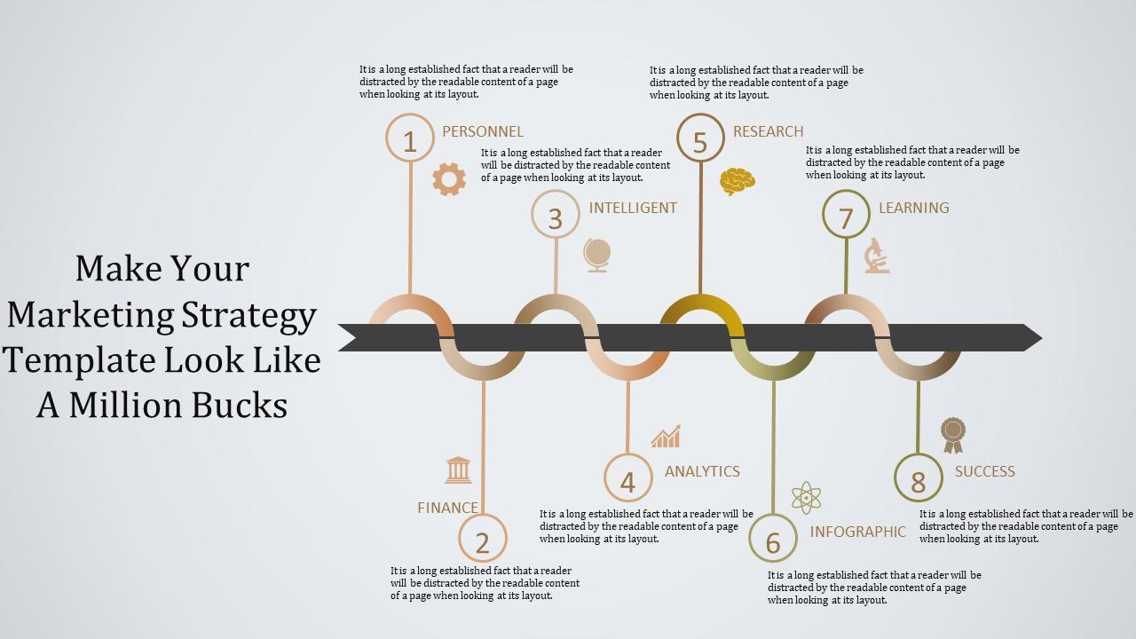 Free - Marketing Strategy Template - Serpentine Model