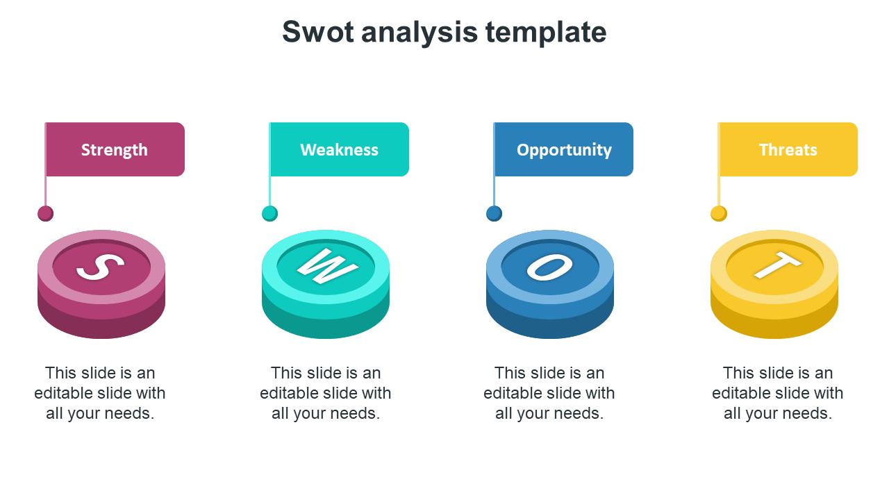 Layered Swot Analysis Template
