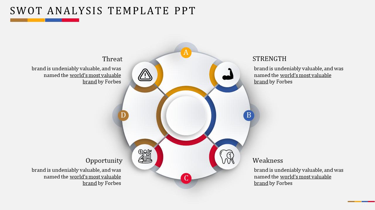 Free - Free Spoked SWOT Analysis Tempate PPT
