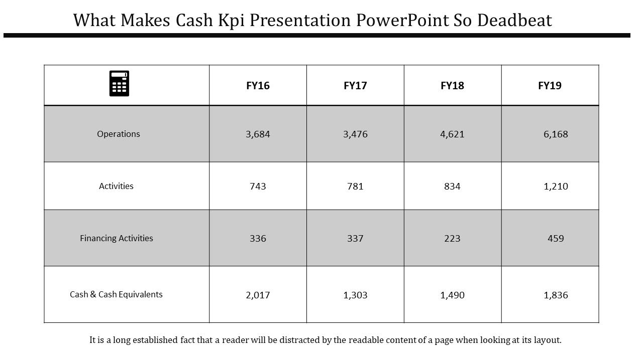 Activity KPI Presentation Powerpoint