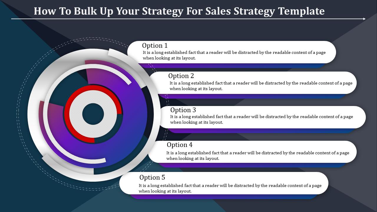 Sales Strategy Template - Agenda Model