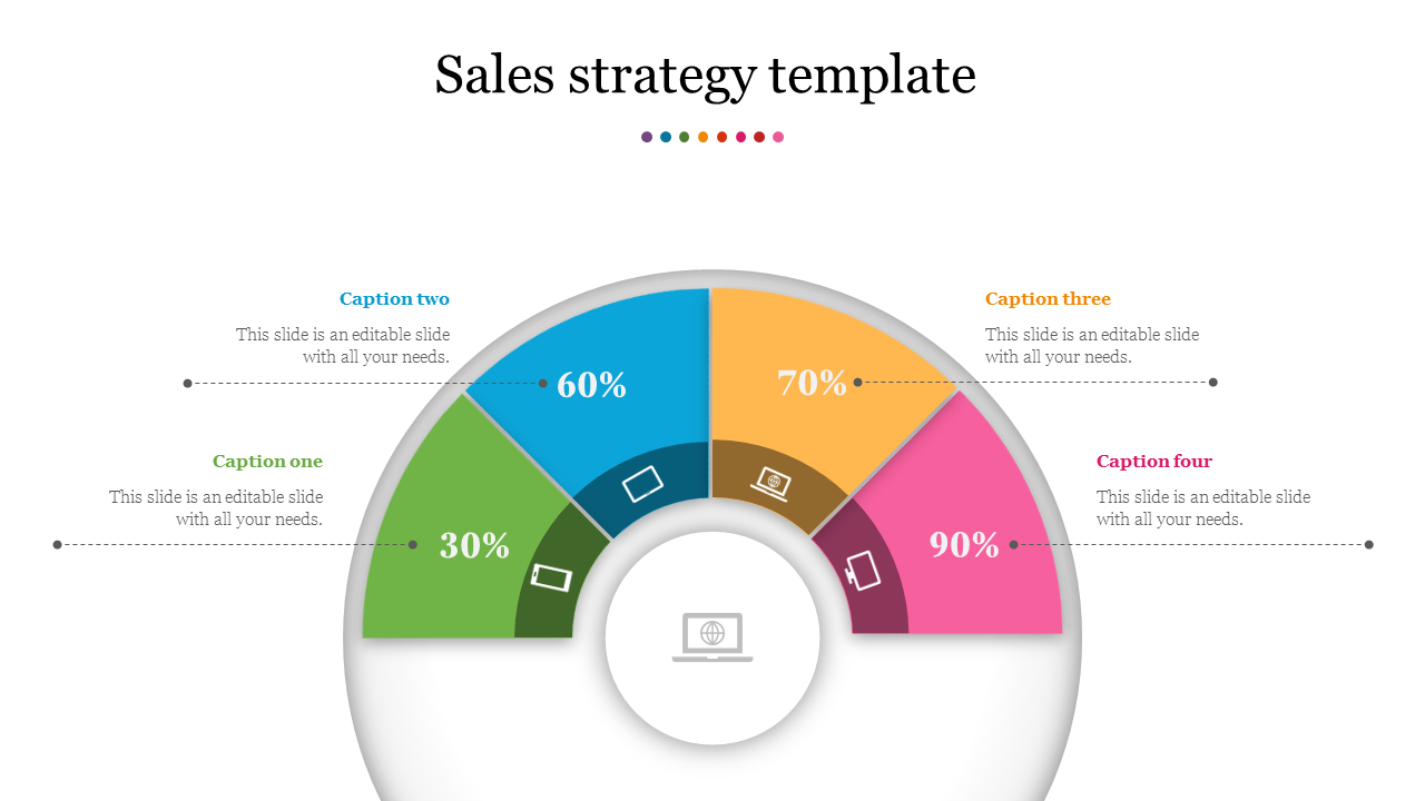 Best Sales Strategy Template