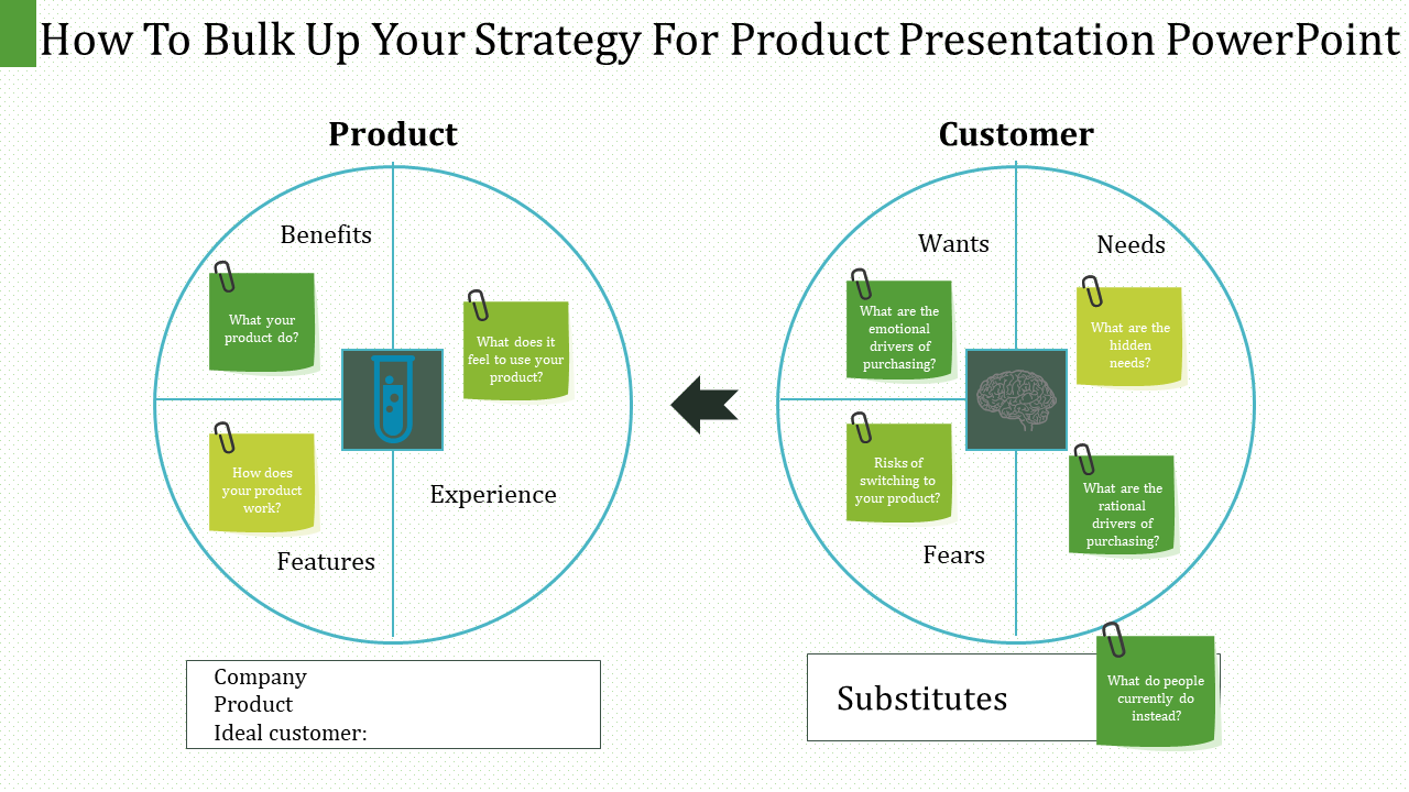 Free - Product Presentation Powerpoint