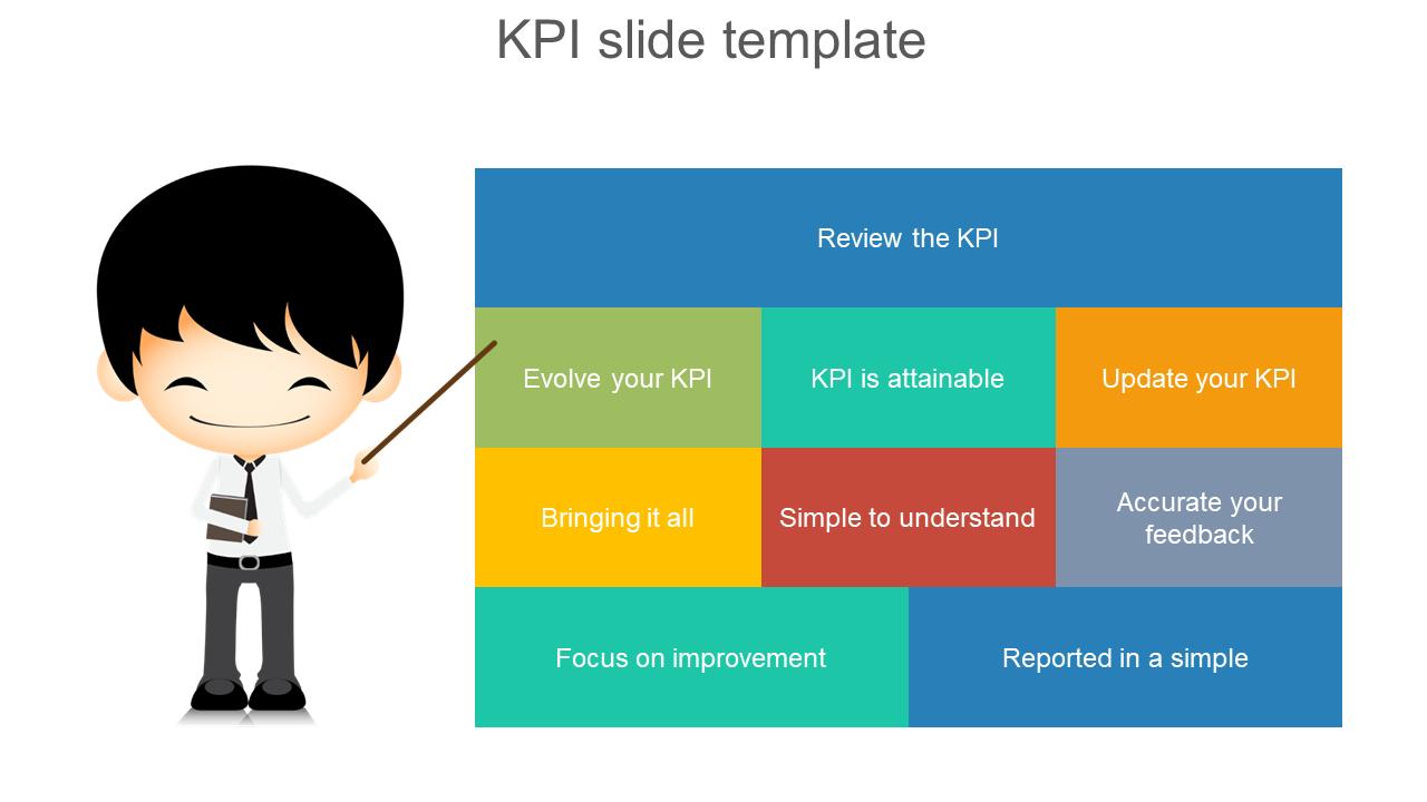 Kpi Slide Template Technique