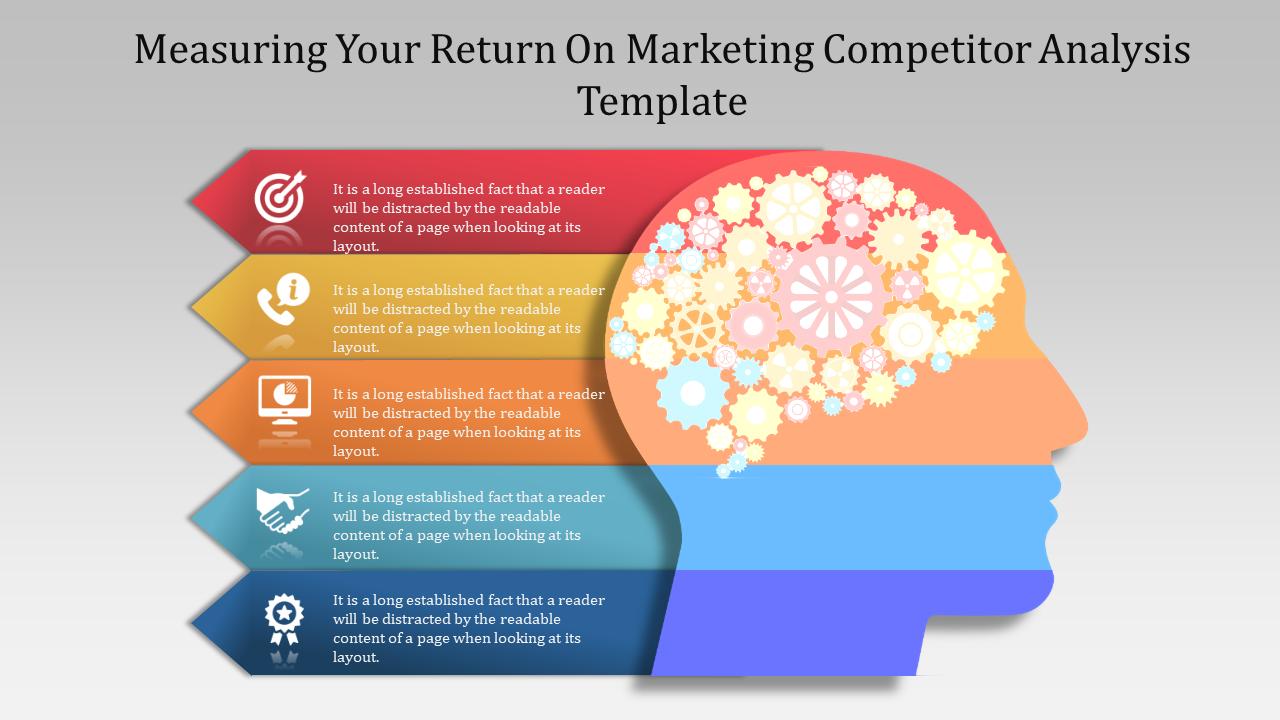 Marketing Competitor Analysis Template