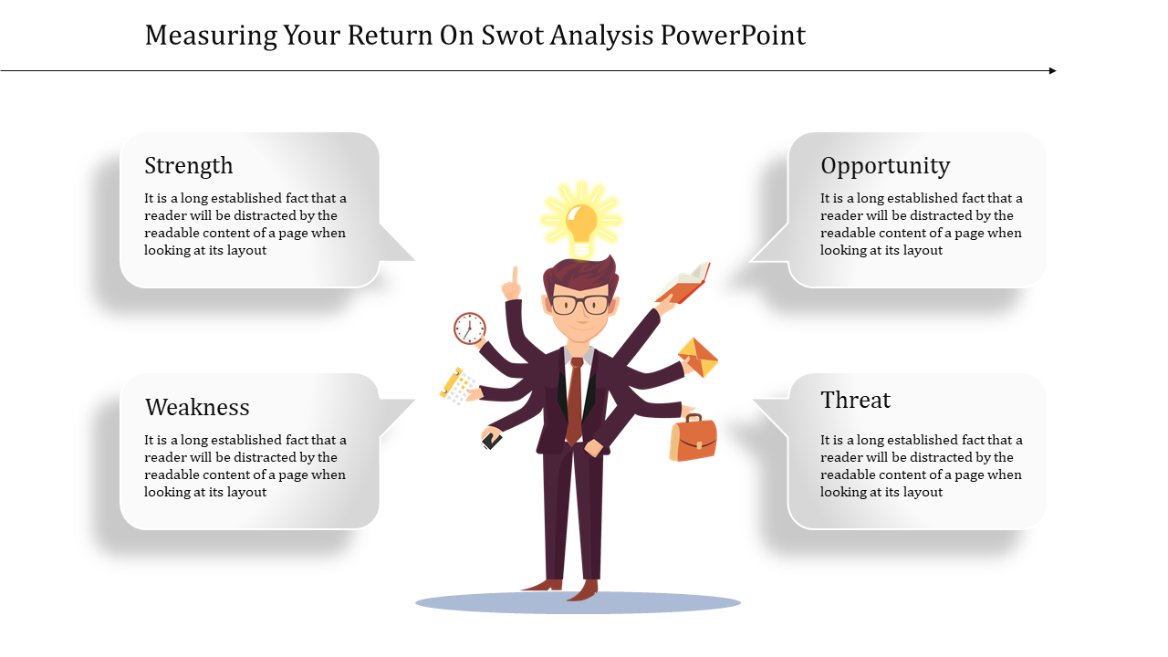 Best Business SWOT Analysis Powerpoint