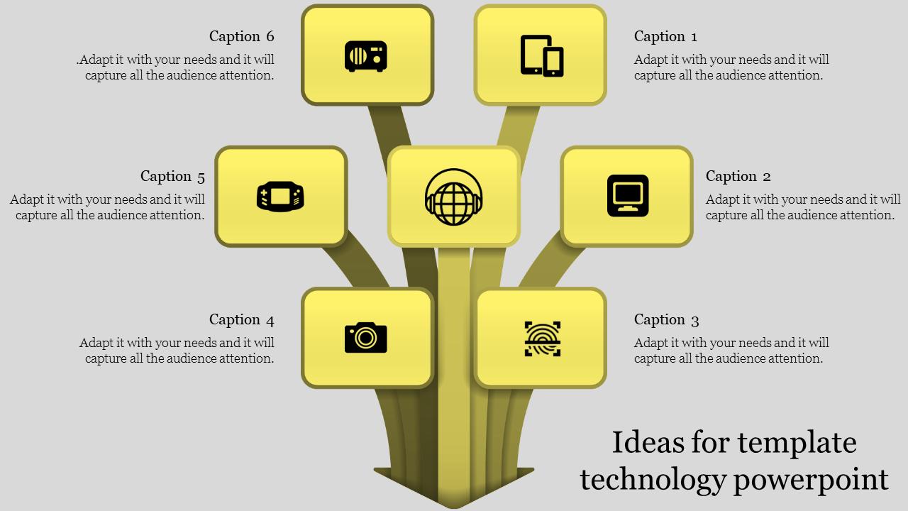 Template Technology Powerpoint