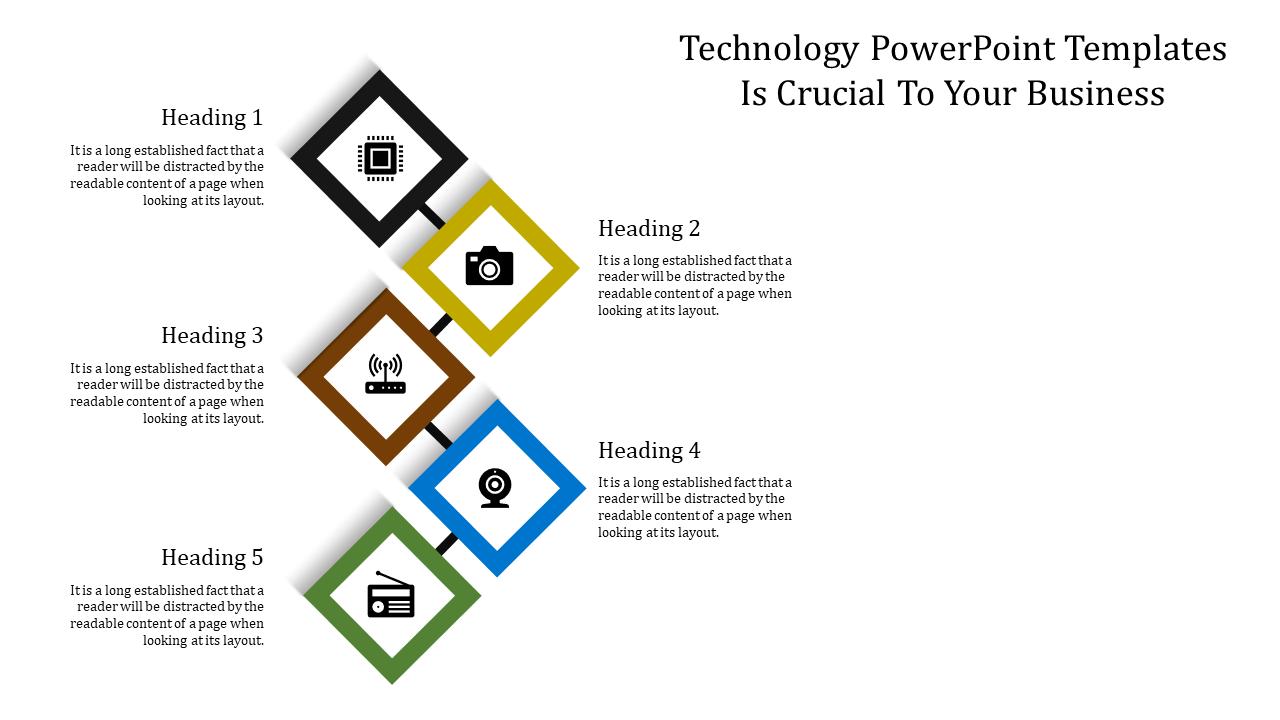 Technology Powerpoint Templates