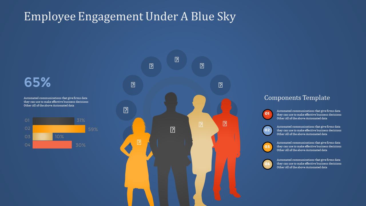 Employee Engagement Powerpoint - Four Humans