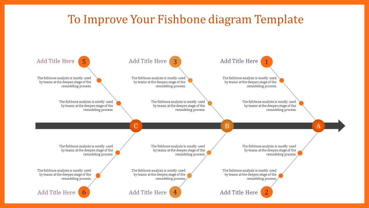 Slideegg Fishbone Diagram Template Powerpoint To Improve Your