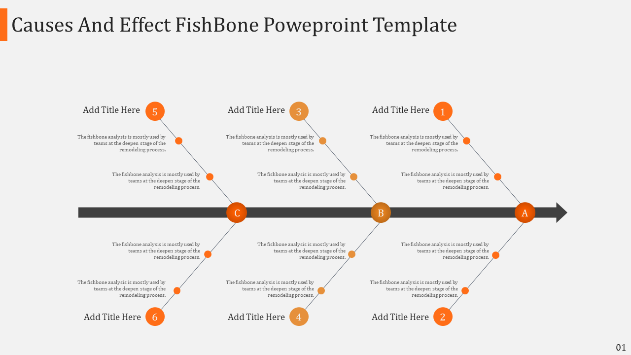 Causes And Effect FishBone Powerpoint Template