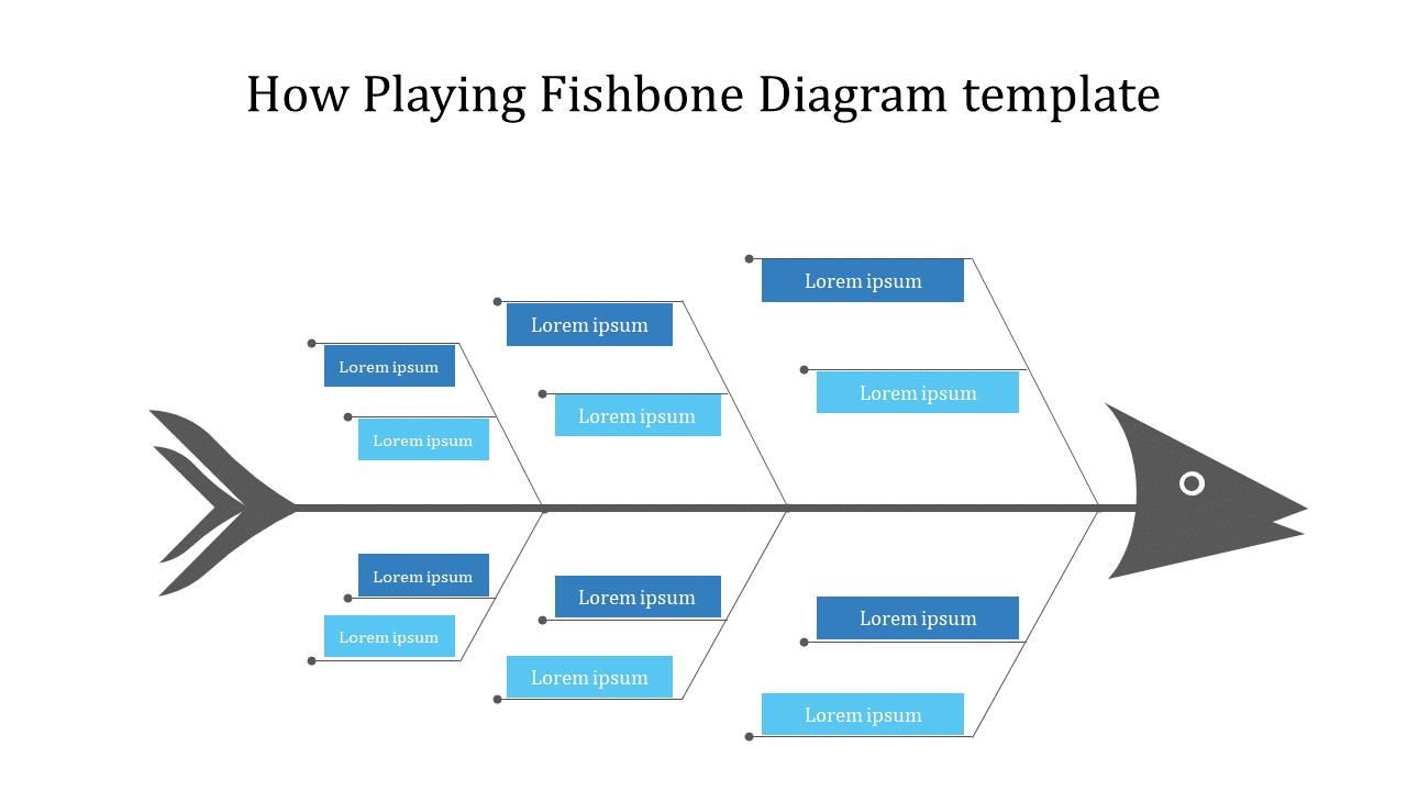 Fishbone Diagram Template Powerpoint Presentation