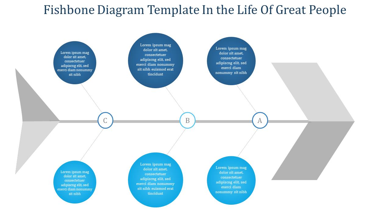 Fishbone Diagram Template Powerpoint Ishikawa