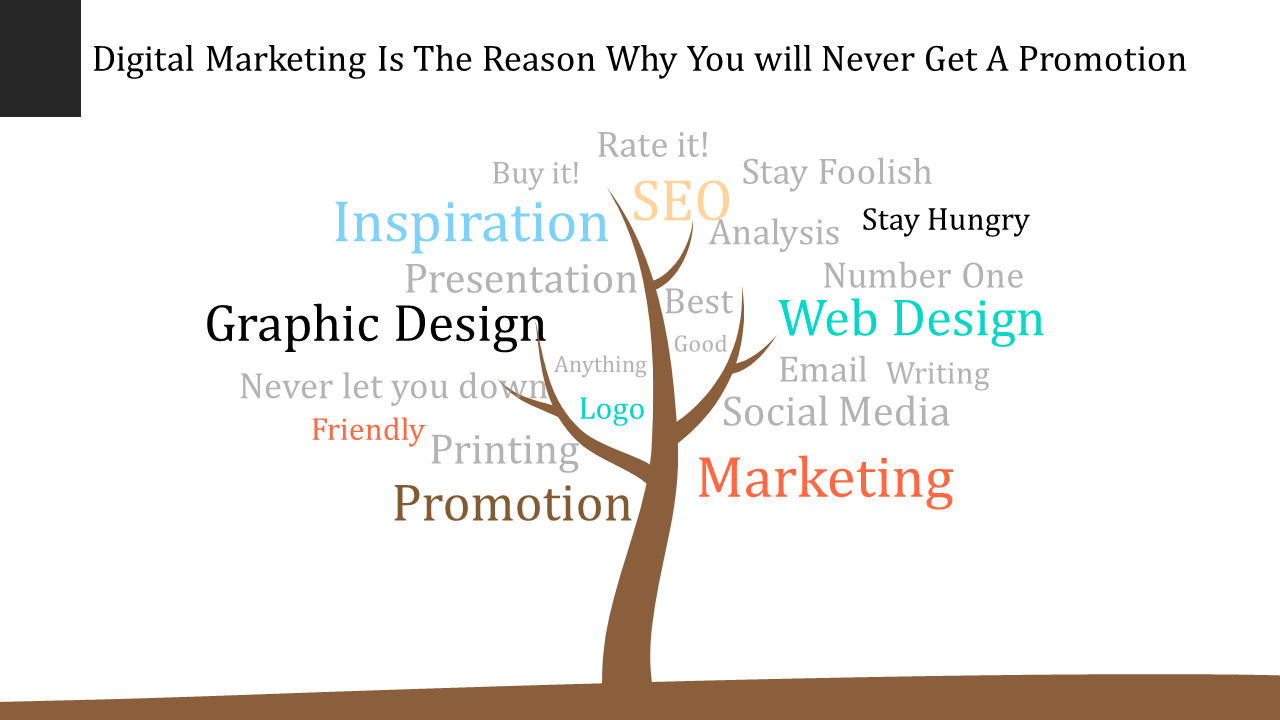 SlideEgg   digital marketing services ppt-Digital Marketing Is The