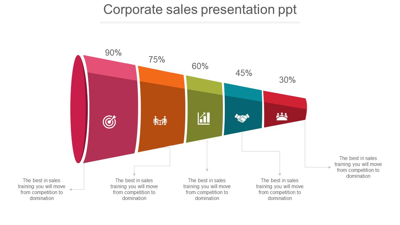 Modern Corporate Sales Presentation PPT