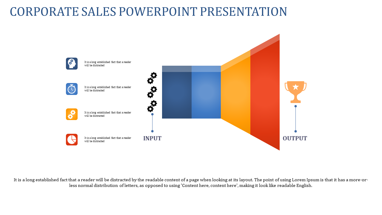 Business Sales Strategy Template-funnel Model