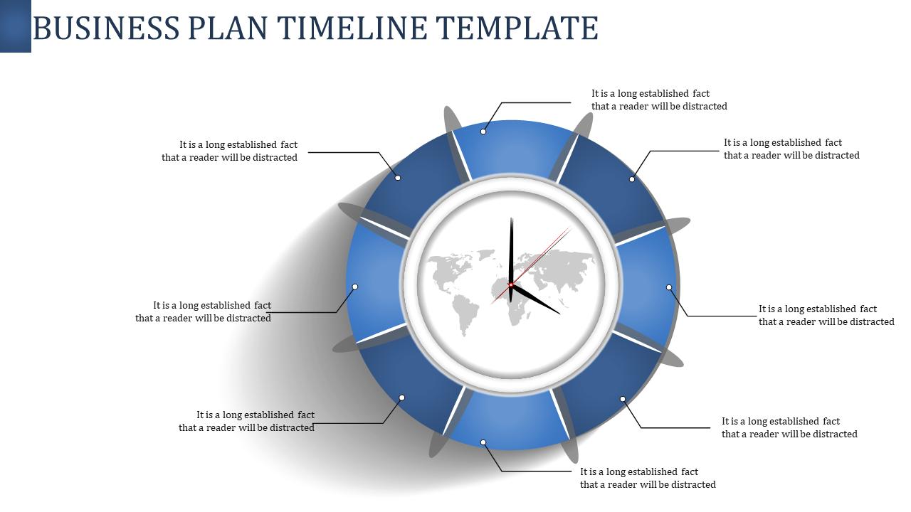 Free-Clock Model Business Plan Timeline Template