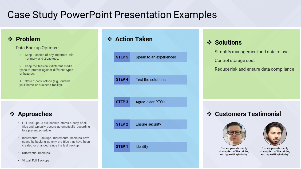 A Five Noded Case Study PowerPoint Presentation Examples