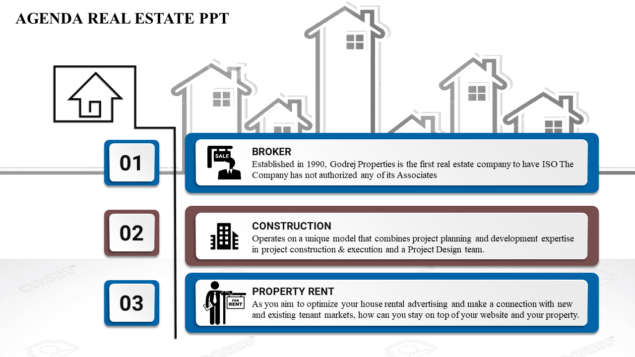 Real Estate Investment Presentation Template from www.slideegg.com