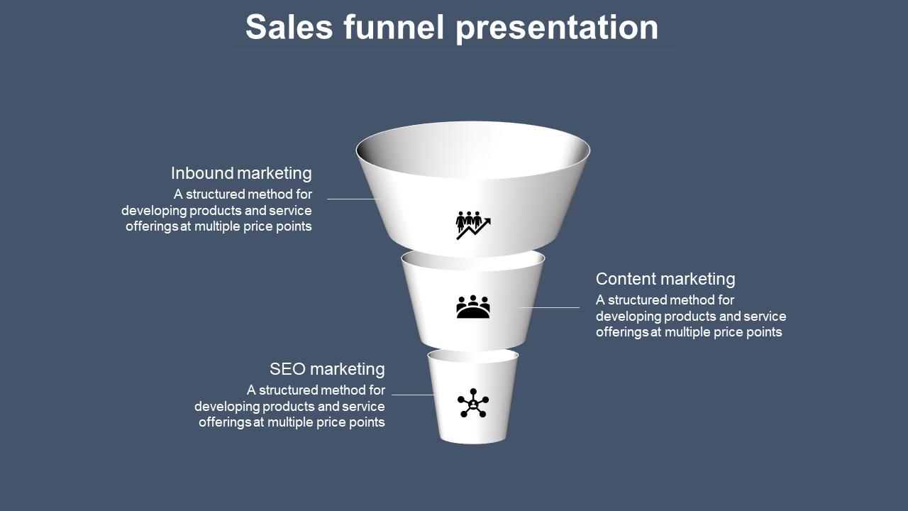 Marketing Sales Funnel Presentation