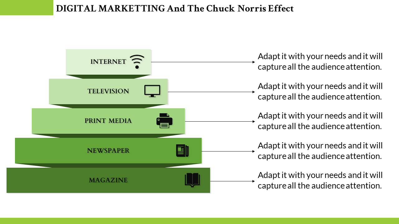 Digital Marketing Plan Powerpoint Temp