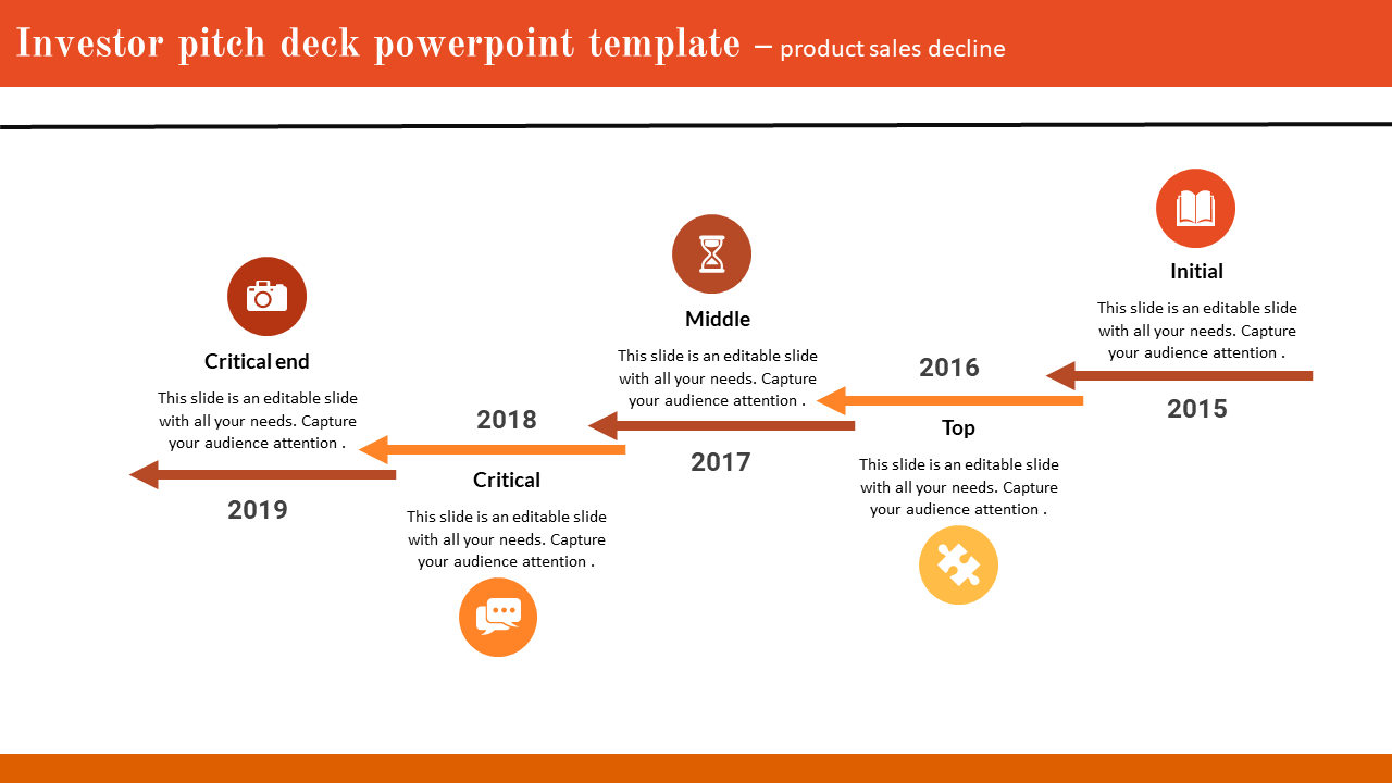 Timeline Model Investor Pitch Template