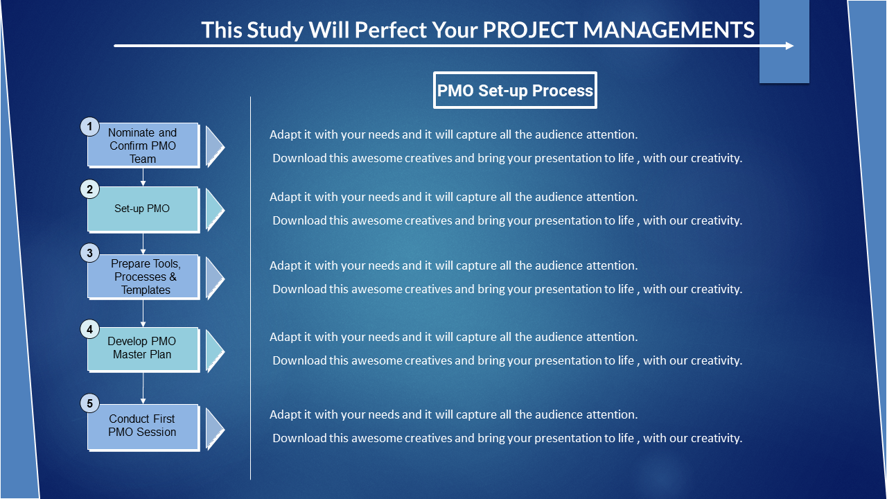 Visionary Project Management Powerpoint Presentation