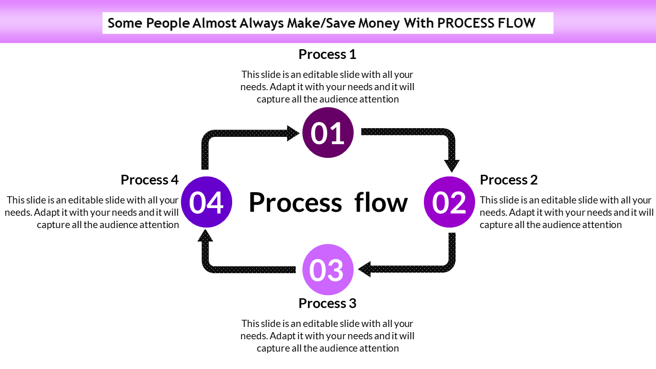 create a process flow chart in powerpoint few signs you re in love with process flow chart template slideegg  process flow chart template