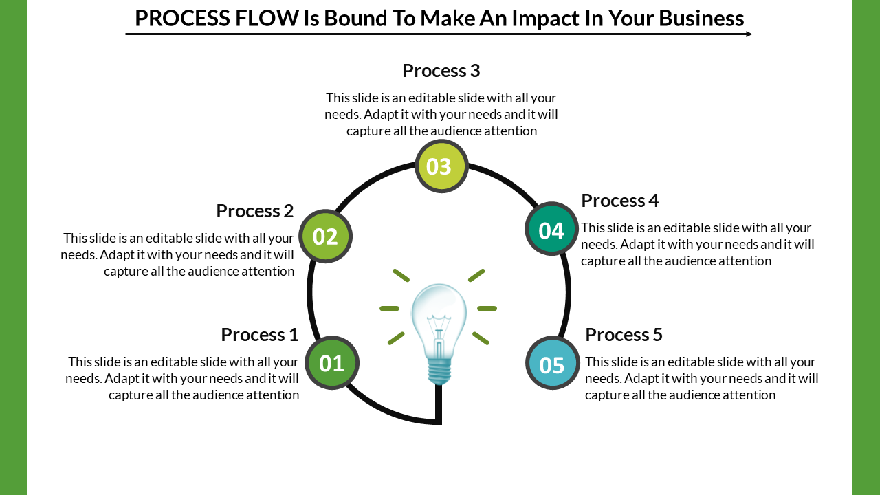 create a process flow chart in powerpoint facts you never knew about process flow chart template slideegg  process flow chart template