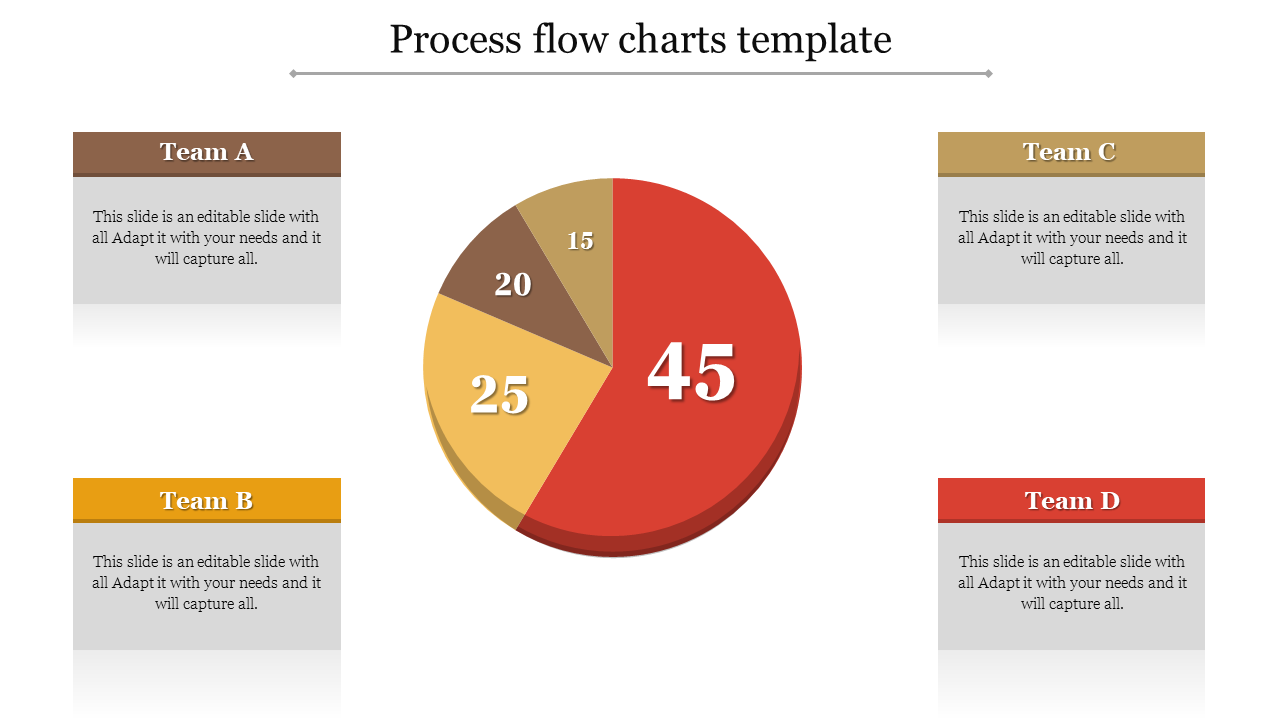 Process Flow Chart Template For Presentation