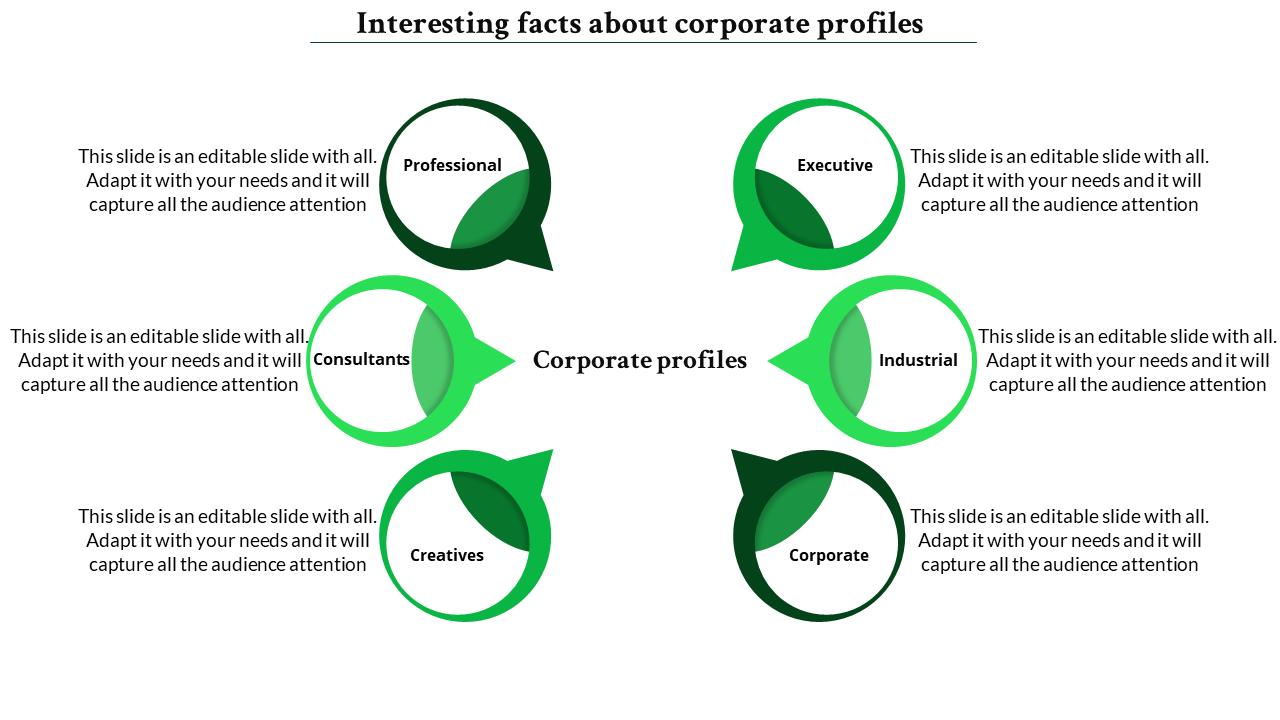 Advantage Of Sample Corporate Organizational Chart
