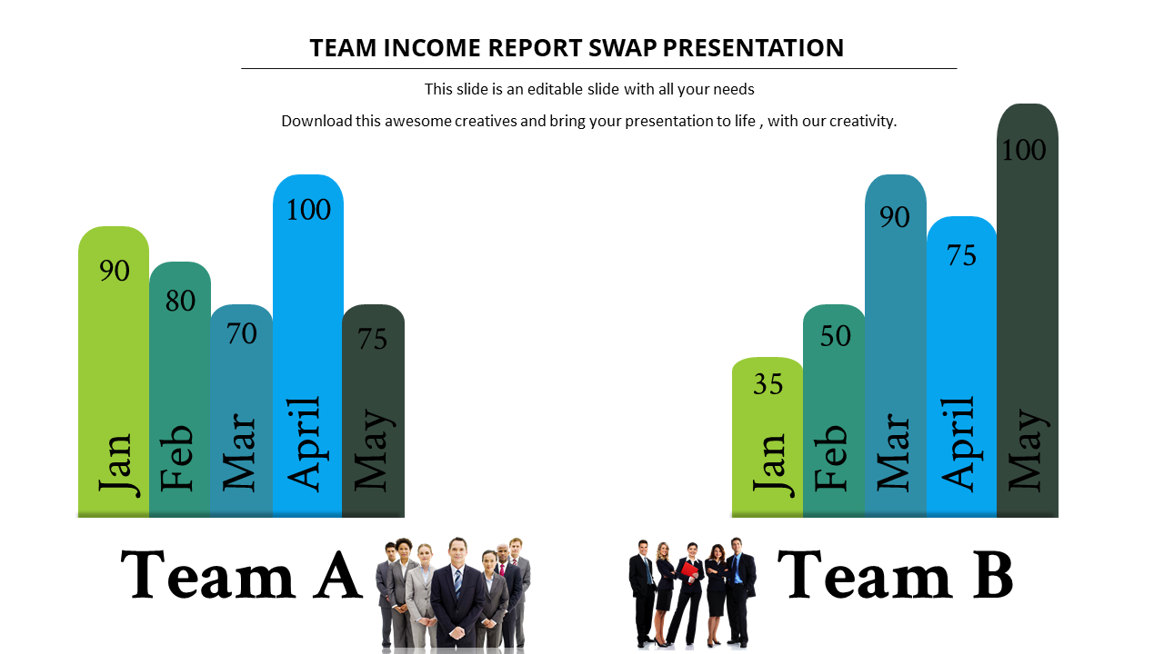 Comparative Company Annual Report Powerpoint Presesentation
