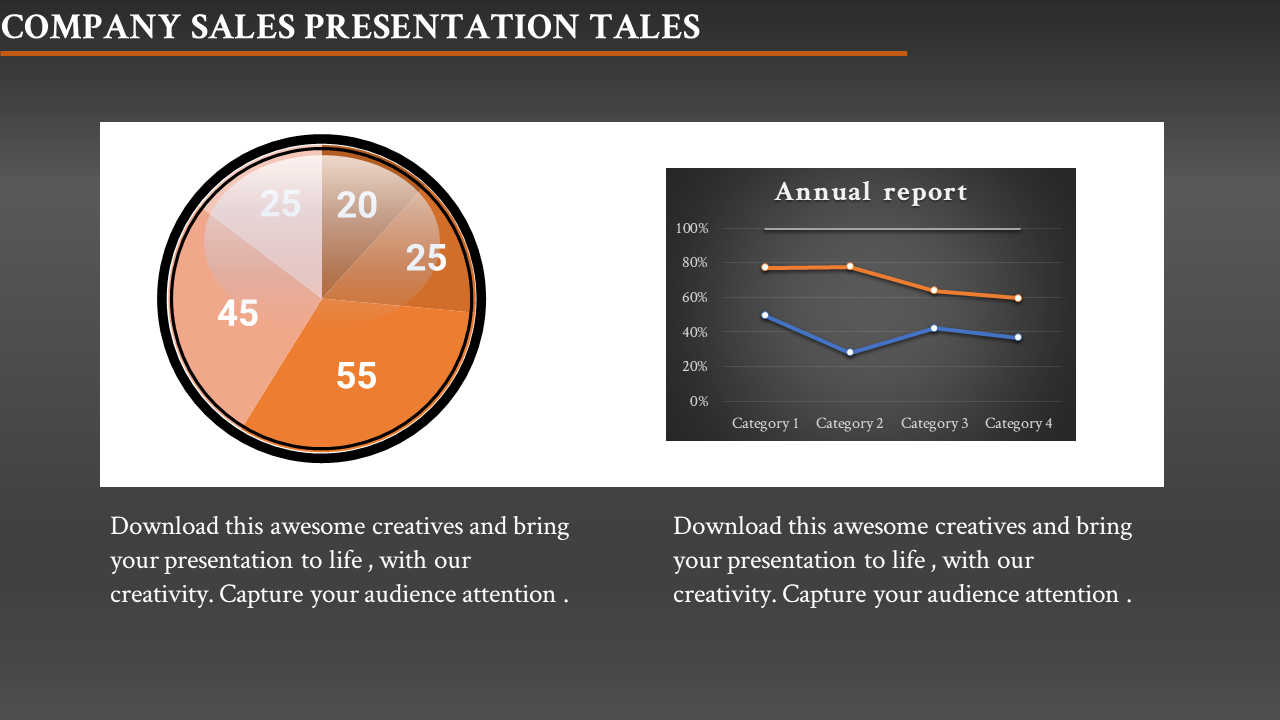 Company Annual Report Powerpoint Prese